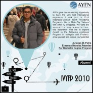 What Alumni said about AYFN and the programs